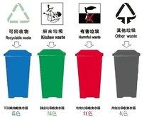 积极参与垃圾分类共同呵护绿色家园