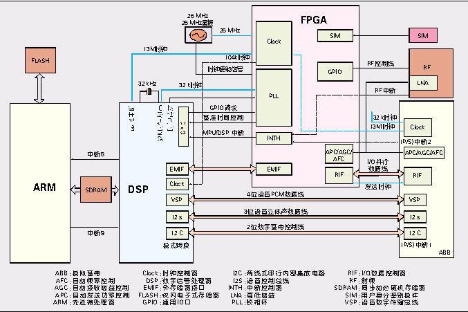 电路 电路图 电子 设计 素材 原理图 677_451