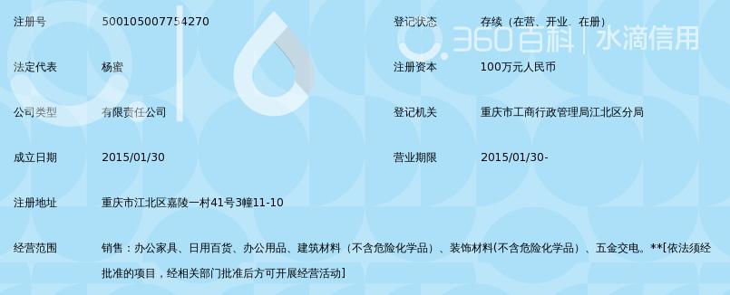 重庆世纪京泰家具_360百科家具福建有限公司图片