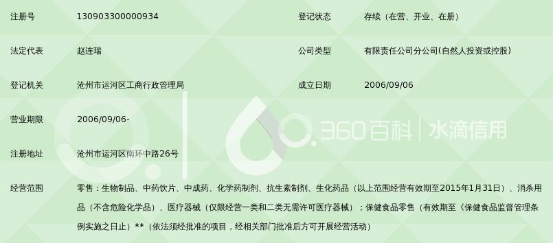沧州市民康v药店药店回春用品_360百情趣用品关键词淘宝直通车图片