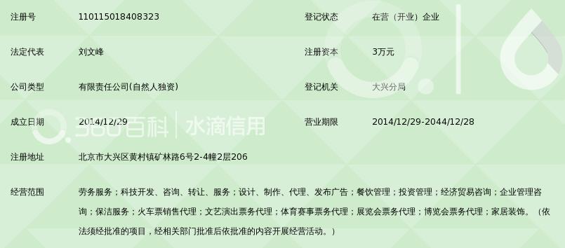 北京峰巢劳务视频v劳务_360教程ubuntu百科世纪图片