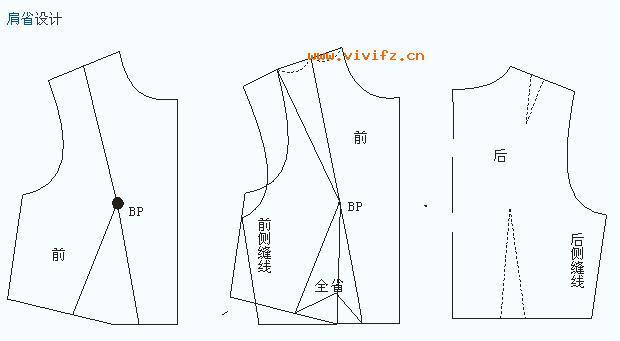 缝衣服步骤图简笔画