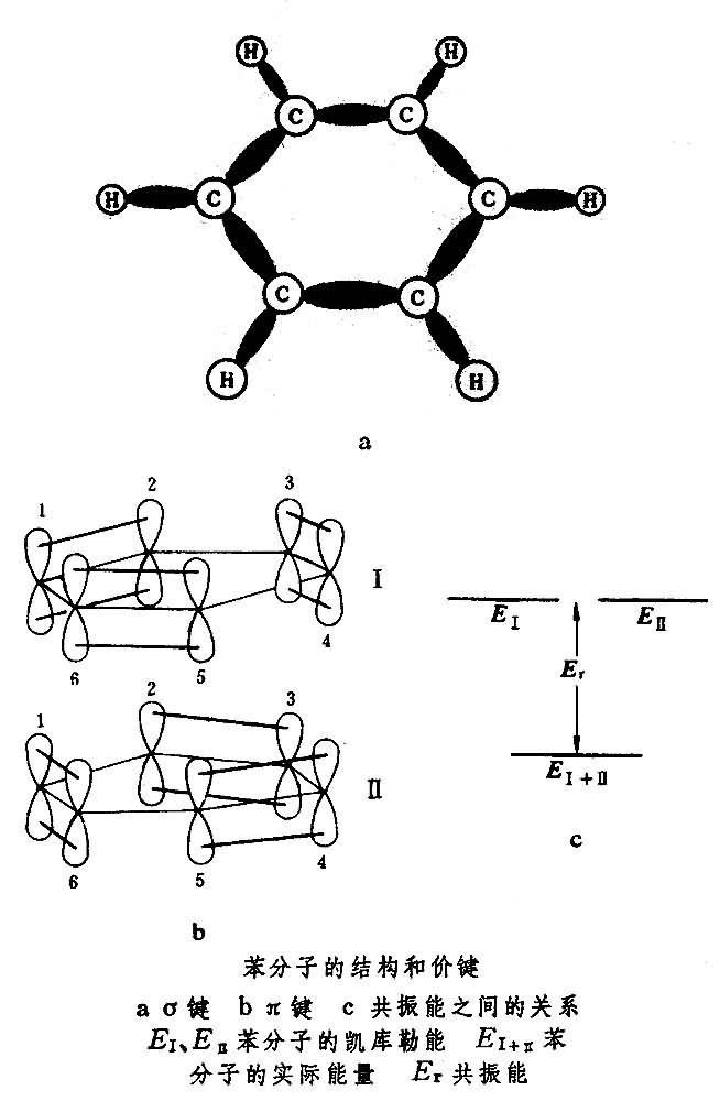 苯分子结构才得到解决
