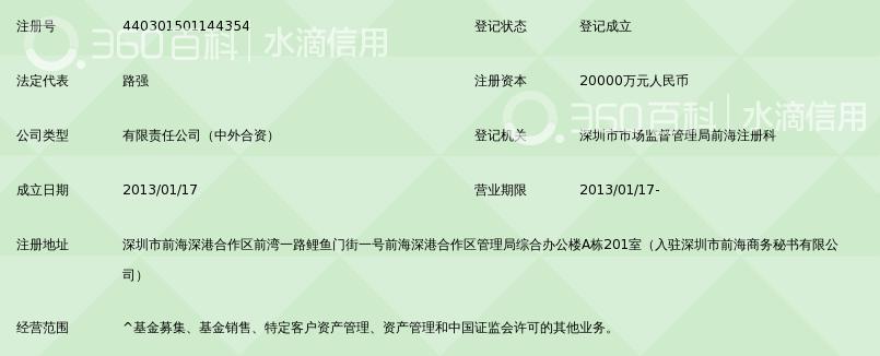 华润元大基金管理有限公司_360百科
