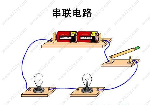 串联电路电流处处相等:l总