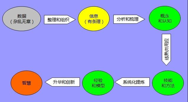 民法知识框架图