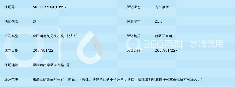 重庆市卫生和计划生育委员会医院培训管理中心