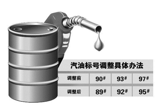 正庚烷10%的标准汽油具有相同的抗爆性