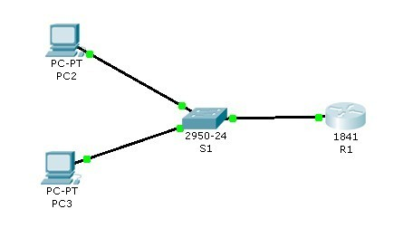 电路理论 拓扑图