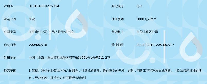 上海博为峰软件技术有限公司_360百科