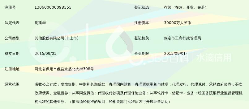 河北蠡州北银农村商业银行股份有限公司_360