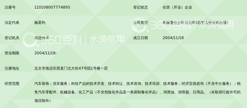 北京友福车装饰_友福汽车美容中心