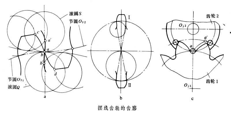 《机械设计手册:齿轮传动(单行本)》是在前几版的