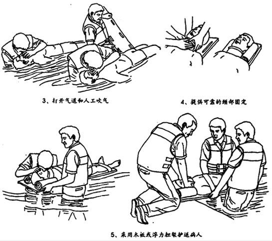 溺水现场急救三步骤图